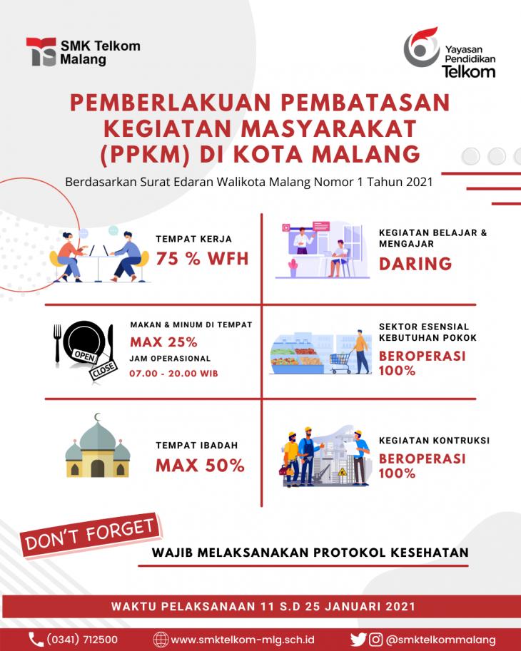 Pengumuman Pemberlakuan Pembatasan Kegiatan Masyarakat (PPKM) di Kota Malang